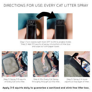 Every Cat Litter Spray - Eliminate Odors & Cut Litter Box Changes In Half! - FlexTran Animal Care
