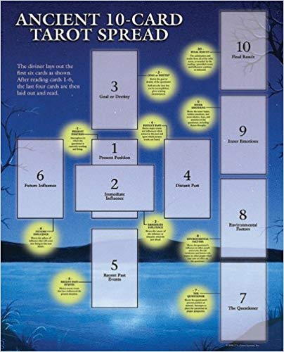 Tarot Guide Sheet 10-Card Spread
