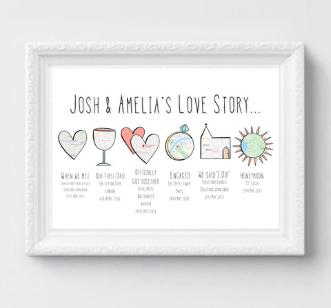 Our Love Story Maps