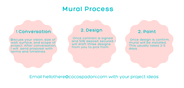 Mural art client process. Talks to the steps of how to get a mural