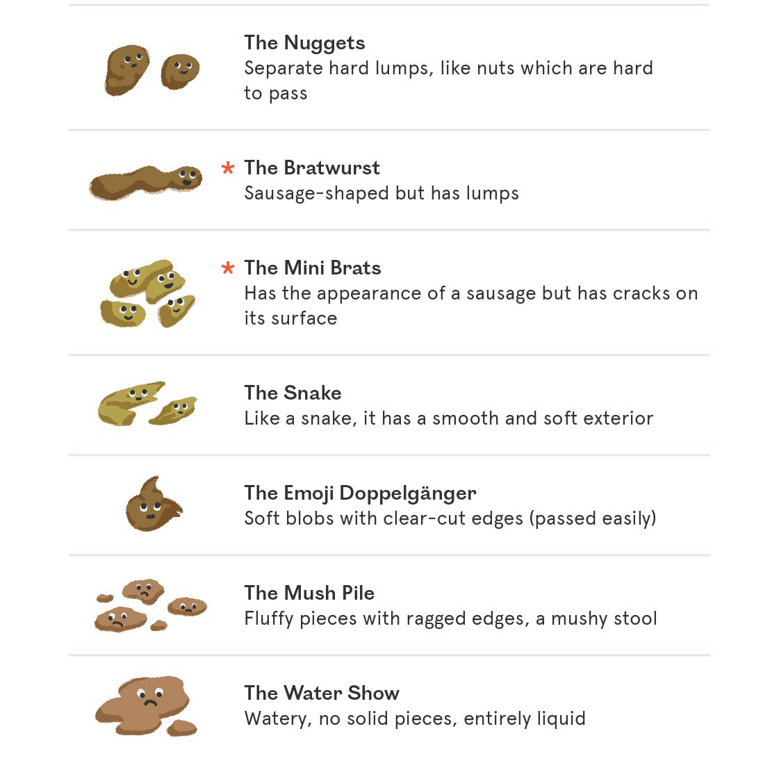 A Guide To: Your Dog's Poop