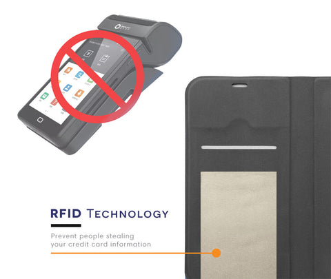 TechXS iPhone COVR Series - RFID Technology