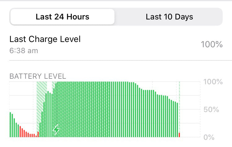 iPhone Battery Drain Example