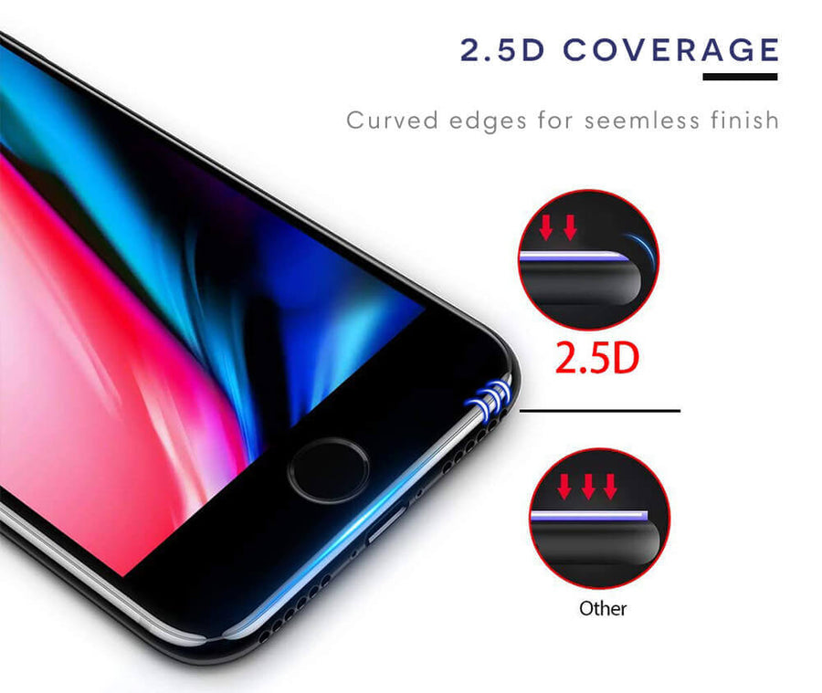 2.5D Coverage