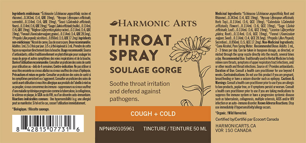 The label of Throat Spray tincture