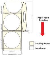 "TM-C3500 2.5"" Circle (1A) Matte Paper Label 450/Roll 812031 - POS OF AMERICA"