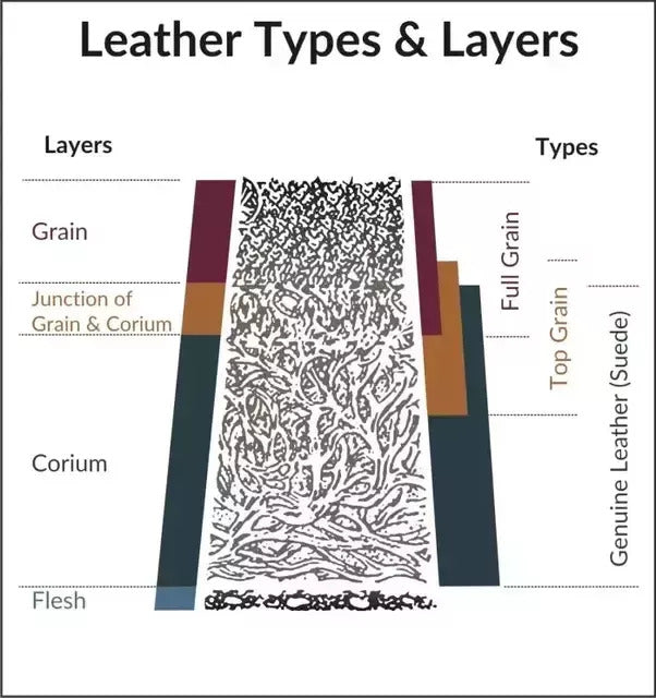 What is a full-grain leather jacket
