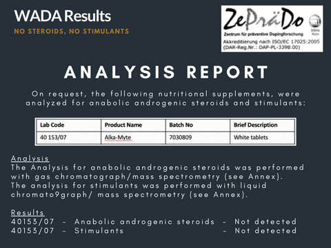 WADA Results