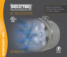 "Load image into Gallery viewer, INDUCTOR® 14"" 4-POLE IN-LINE DUCT BOOSTER FAN™ 
