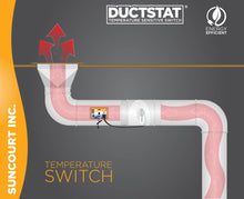 Load image into Gallery viewer, DUCTSTAT® PLUG-IN TEMPERATURE SENSITIVE SWITCH™ | DS100