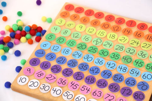 TREASURES FROM JENNIFER Multiplication Table Coins for Hundred Frame with Coin Pockets