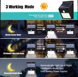 LED Solar Garden Lamp with motion sensor - DIY-Geek