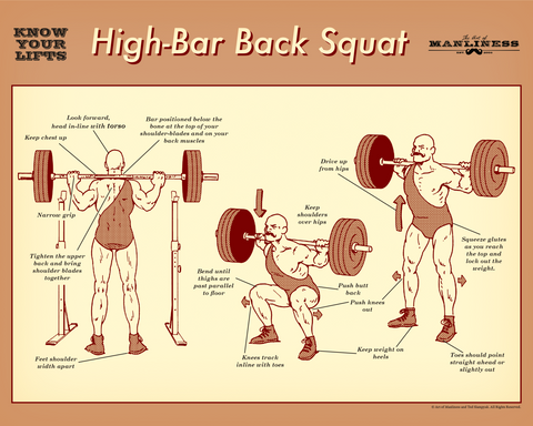 High Bar Back Squat Poster [PRINT ON DEMAND]