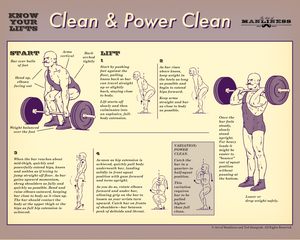 Clean & Power Clean Poster [PRINT ON DEMAND]
