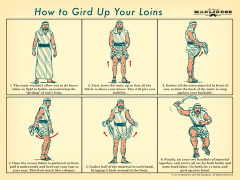 How to Gird Up Your Loins Poster [PRINT ON DEMAND]