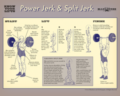 Power Jerk & Split Jerk Poster [PRINT ON DEMAND]
