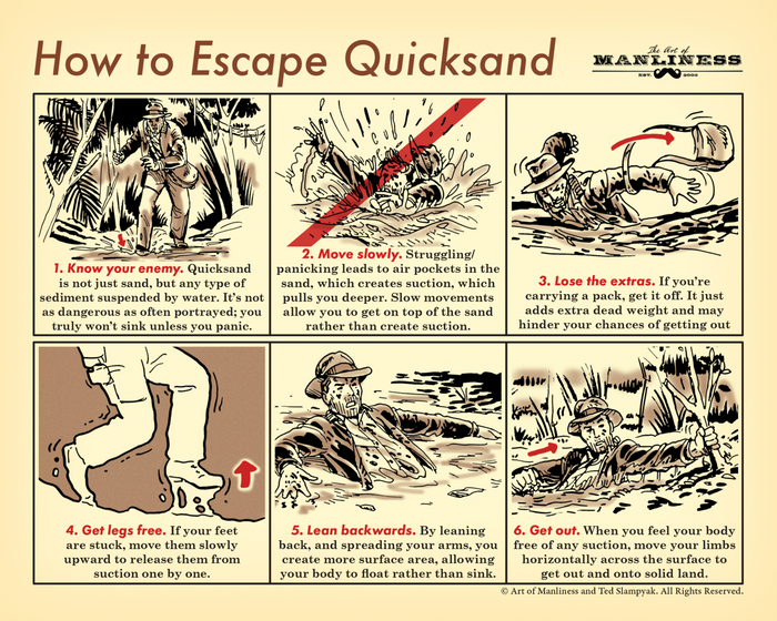 Quicksand Poster [PRINT ON DEMAND]