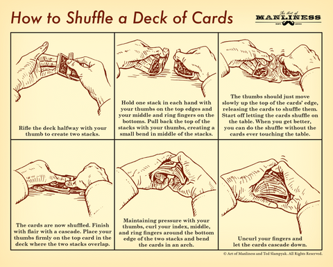 How to Shuffle a Deck of Cards Poster [PRINT ON DEMAND]
