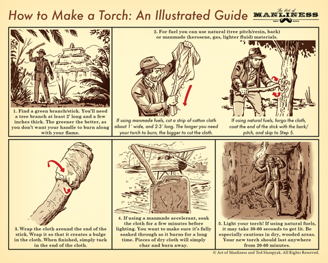 How to Make a Torch Poster [PRINT ON DEMAND]