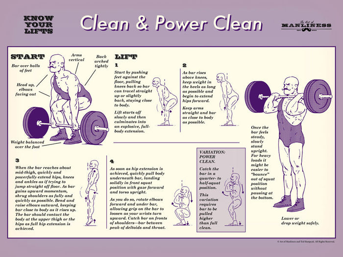 Know Your Lifts: Clean and Power Clean