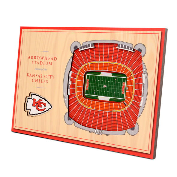 YouTheFan NFL Desktop StadiumViews Kansas City Chiefs