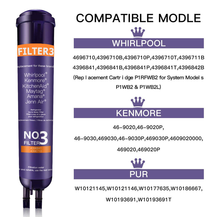 Losue Purple Ken-More 46-9083 9030 Replacement Refrigerator Water Filter  (2PACK)