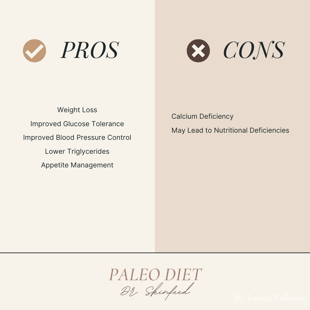 Dr. SkinFeed Pros Cons Paleo Diet