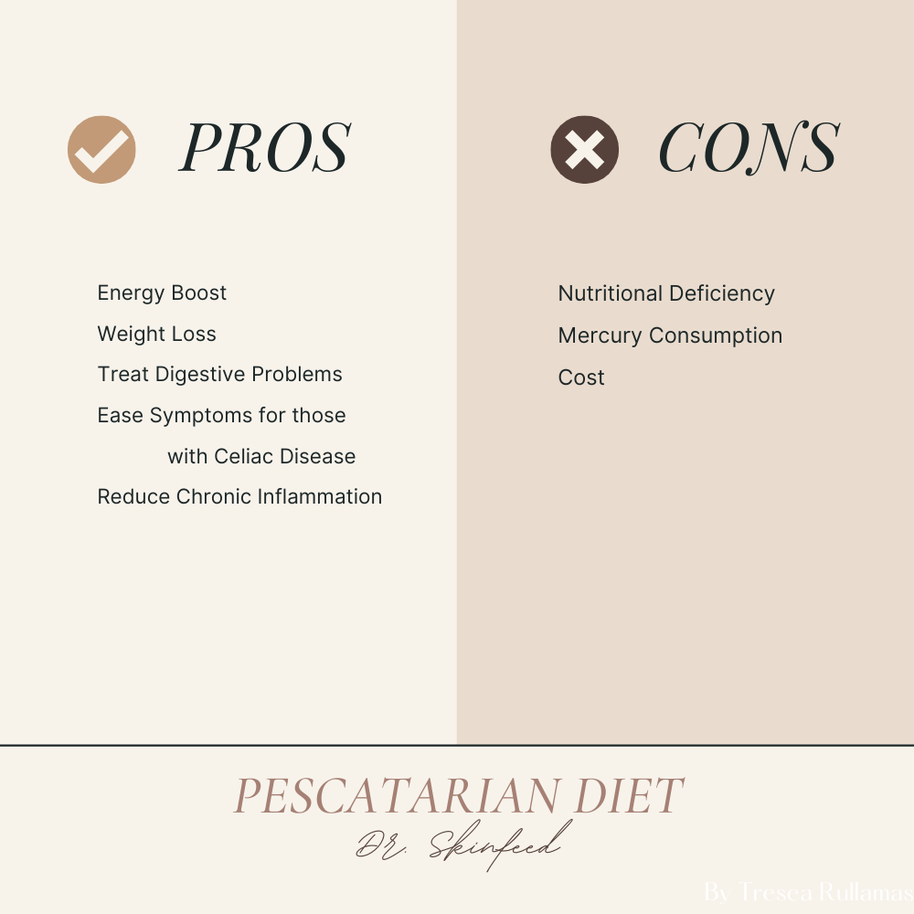 Dr. SkinFeed Pros Cons Pescatarian Diet