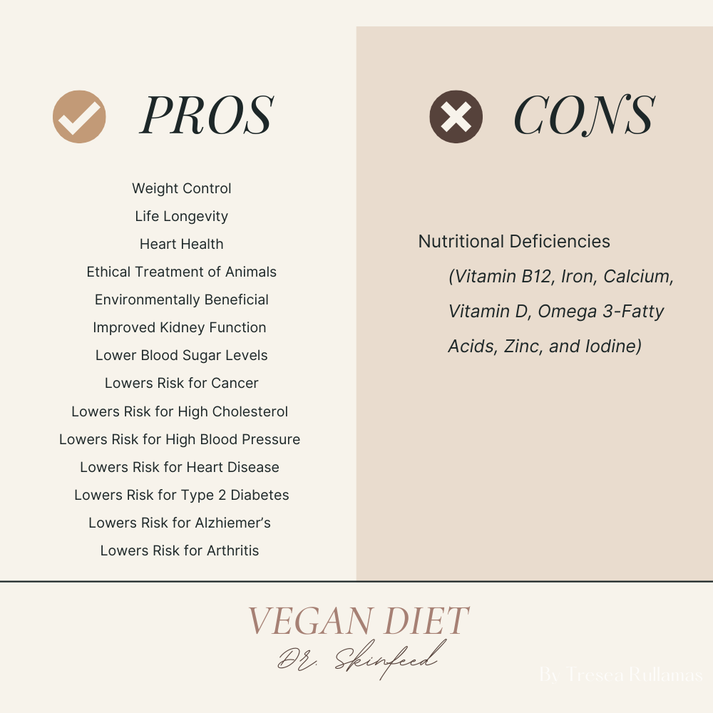 Dr. SkinFeed Pros Cons Vegan Diet