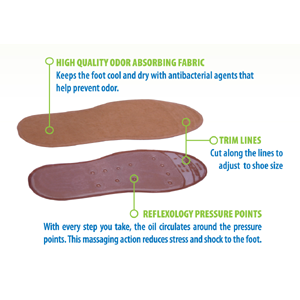 Foot Relief Insoles LLC - Foot Relief i 4-Pack -  Pakvis Health