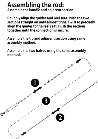 best way to assemble a fly rod
