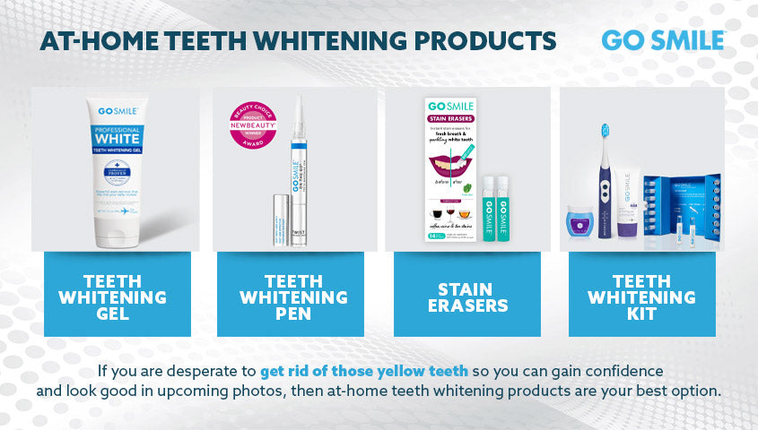 At-Home Teeth Whitening Products
