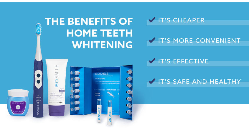 benefits of home teeth whitening graphic