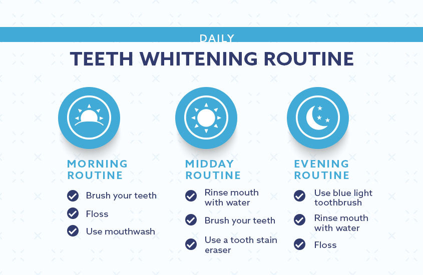 A Daily Teeth Whitening Routine