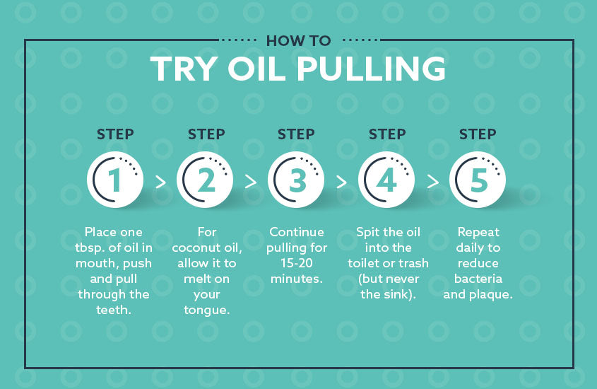 how to try oil pulling