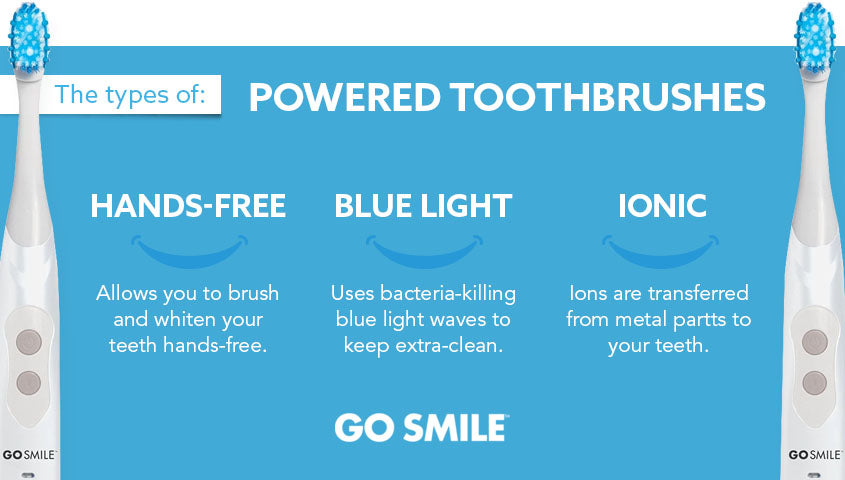 The types of Powered toothbrushes