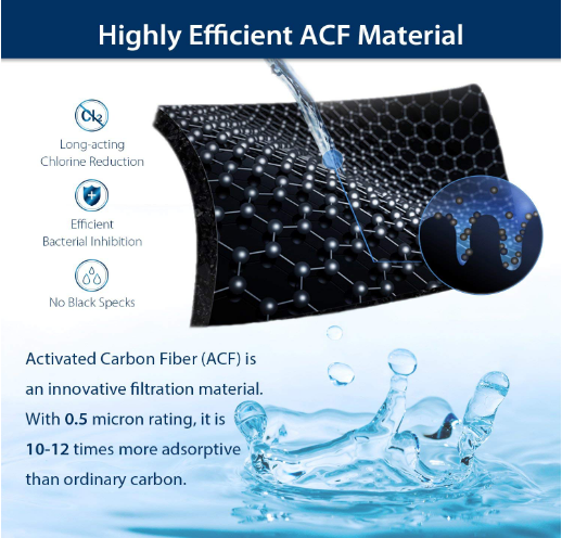 Advanced Faucet Water Filter, Chrome,  Carbon Filter Lasts Up  Fits Standard Faucets, Easy Installation No Tools Required
