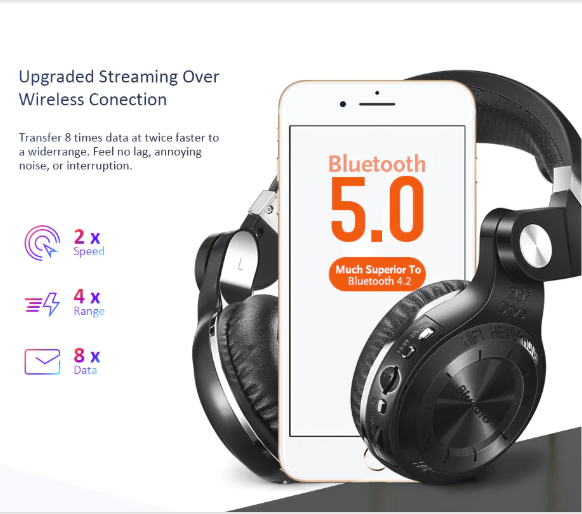Bluedio T2+ Bluetooth 5.0 Headphones with Mic