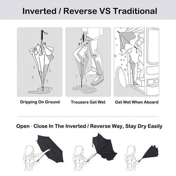 Reverse/Inverted Umbrella - Self-Standing & C-Shape Handle & Carrying Bag - for Free Hands, Inside-Out Folding for Car Use