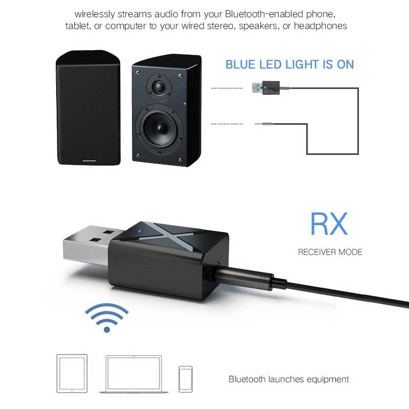 Rovtop Real Stereo Bluetooth 5.0 Audio Receiver Transmitter Mini 3.5mm AUX Bluetooth Transmitter Wireless Adapter For TV PC Car