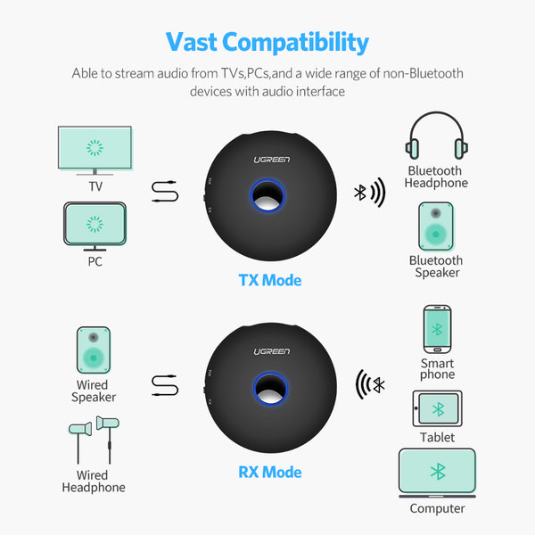 Bluetooth 4.2 Transmitter Receiver aptx Adapter 3.5mm jack Audio For TV Headphones PC Music Receptor AUX Bluetooth 3.5 mm