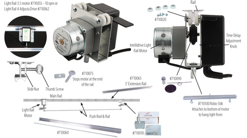 LightRail® Components