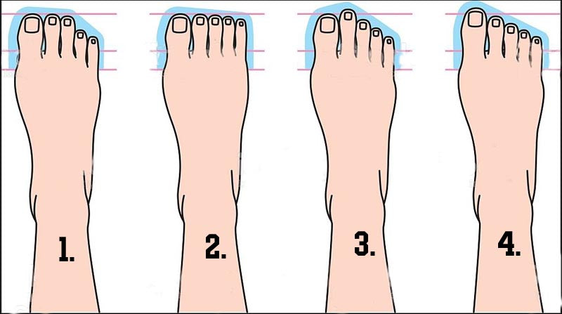 What YOUR feet say about YOU!