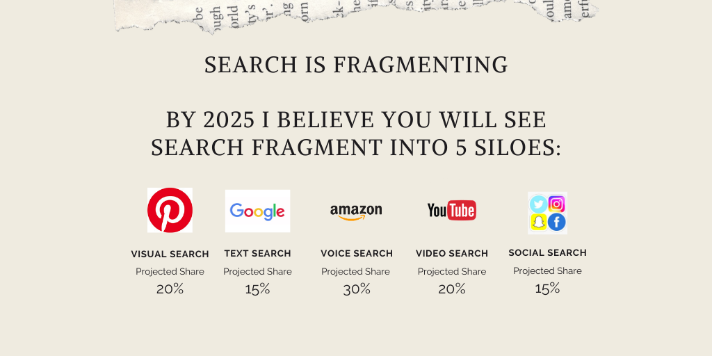 SEO & Search Are Fragmenting. Are You Ready?