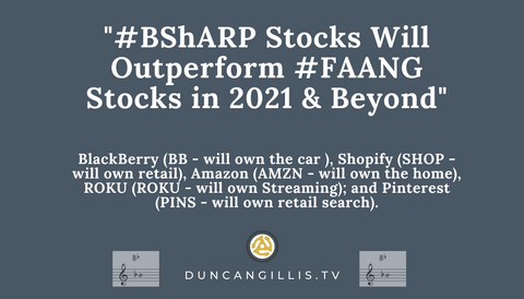 #BShARP stocks will outperform #FAANG stocks in 2021 & beyond.