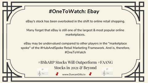 OneToWatch eBay Stock Options