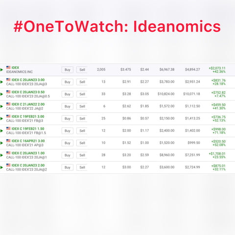 OneToWatch Ideanomics stock share
