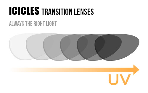 ICICLE Transition Lenses