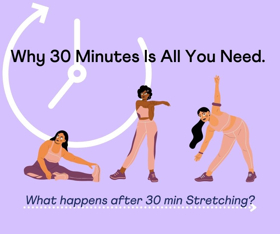 Why 30 Minutes Is All You Need - What happens after 30 min Stretching?