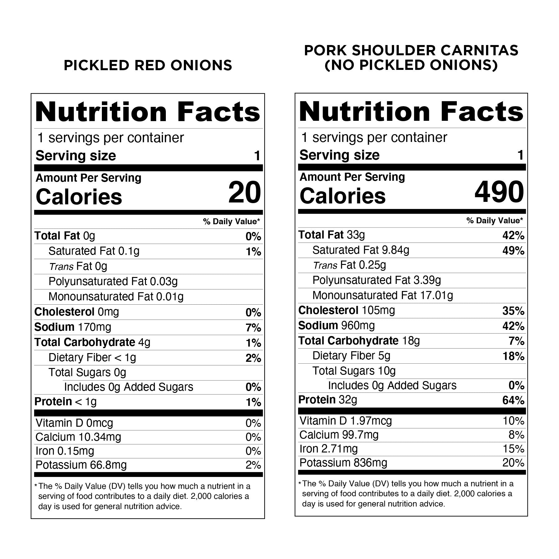Nutrition Facts Allergens Balanced Bites Meals